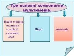 ikt-mp-vykorystannia-ikt-13.JPG